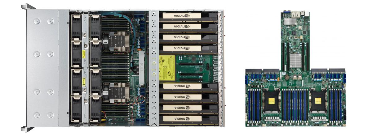 HPCT R425gs-8GP