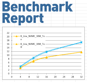 HPC tech – Benchmarks