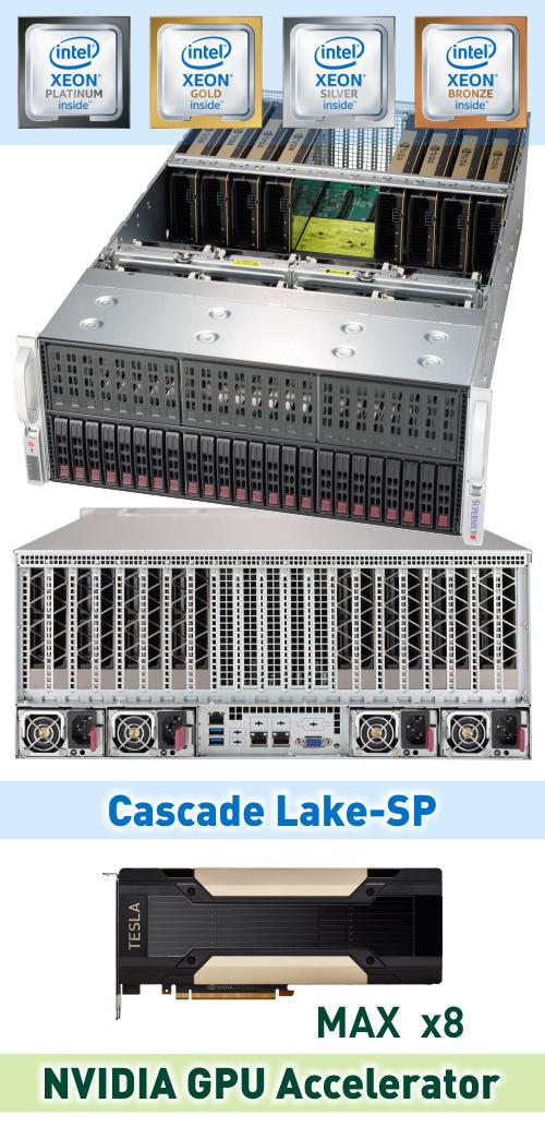 HPCT R426gs-8GP